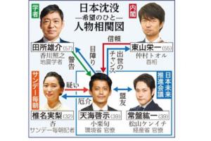日本沈没 ドラマ TBS